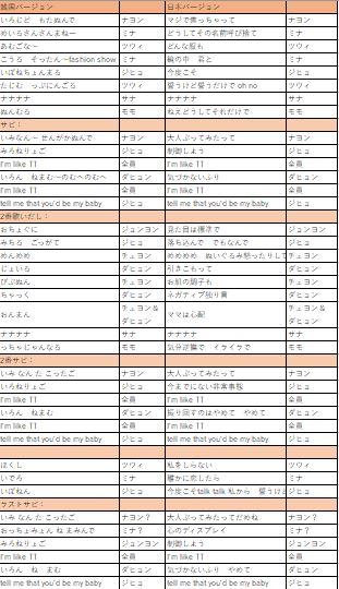 Twice Likey 日本 語 バージョン 歌詞
